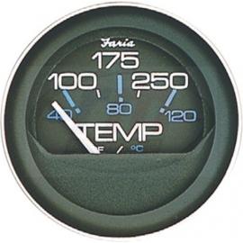 RELOJ TEMPERATURA 100-250º F